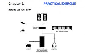 Practical Written Music – Music Teachers Sources